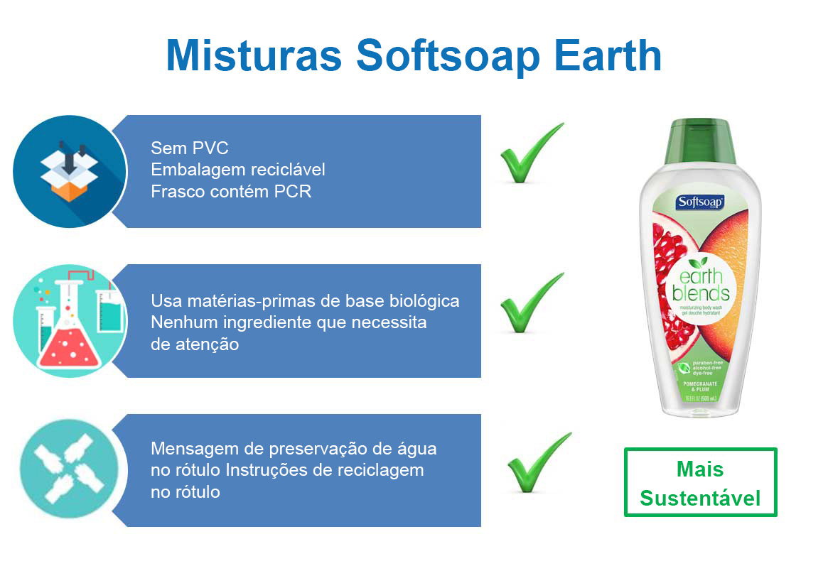 Misturas Softsoap Earth